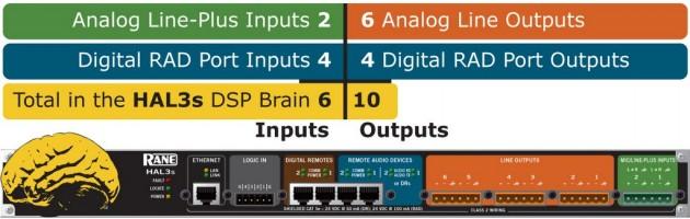 Rane ersetzt DSP Audio-Prozessor HAL3 durch HAL3S